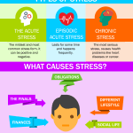 How to manage stress in everyday life?